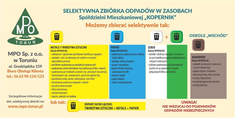 MPO Toruń